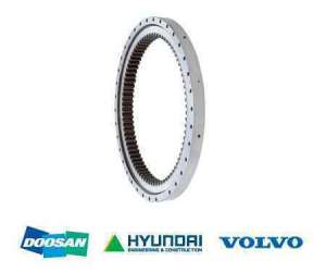 Volvo Excavator Parts – Swing Bearing